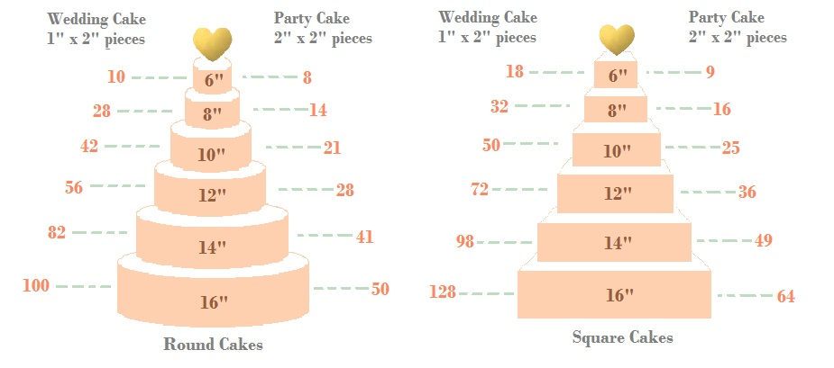 wilton pricing guide for cakes 3 tier cake sizes sheet pan sizes chart